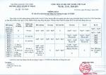 Thông báo về việc bố trí lại lịch hoạt động của trường từ ngày 11/5/2020